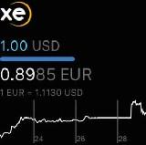 XE Currency ( iPhone Alkalmazások